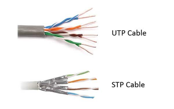 Shielded twisted-pair cable and Unshielded twisted-pair cable